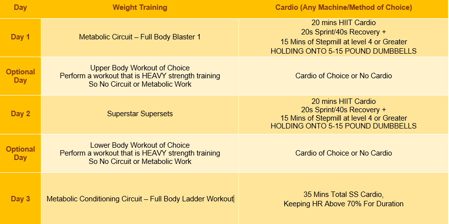 Fat burning ultimate nutrition image 3
